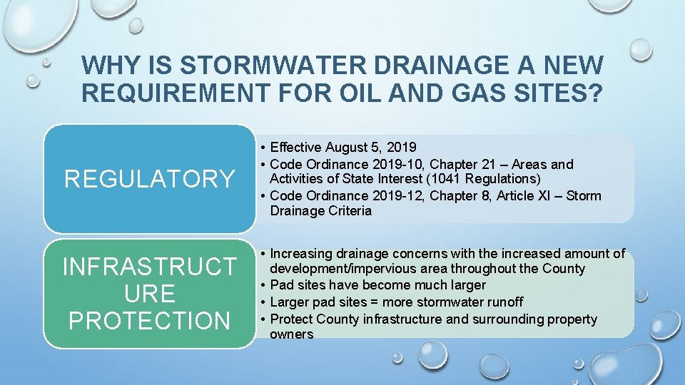 WHY IS STORMWATER DRAINAGE A NEW REQUIREMENT FOR OIL AND GAS SITES? REGULATORY •
