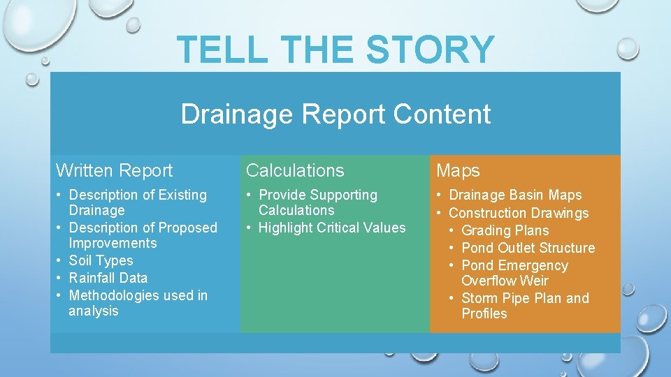 TELL THE STORY Drainage Report Content Written Report Calculations Maps • Description of Existing