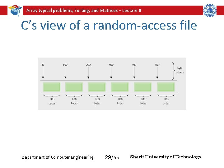 Array typical problems, Sorting, and Matrices – Lecture 8 C's view of a random-access
