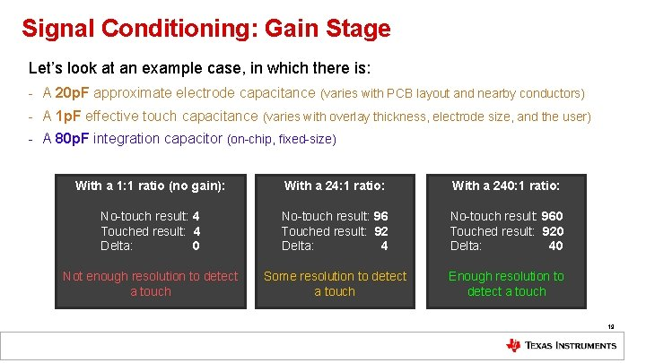 Signal Conditioning: Gain Stage Let's look at an example case, in which there is: