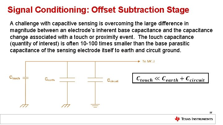 Signal Conditioning: Offset Subtraction Stage A challenge with capacitive sensing is overcoming the large