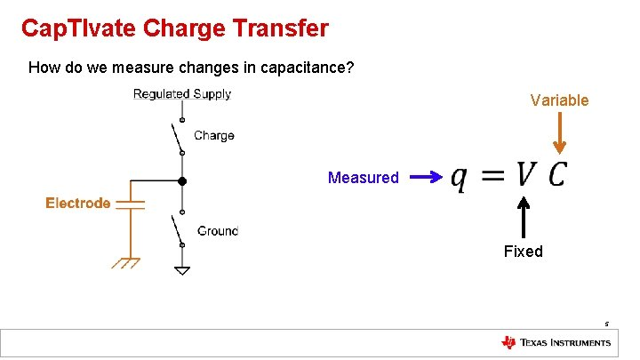 Cap. TIvate Charge Transfer How do we measure changes in capacitance? Variable Measured Fixed