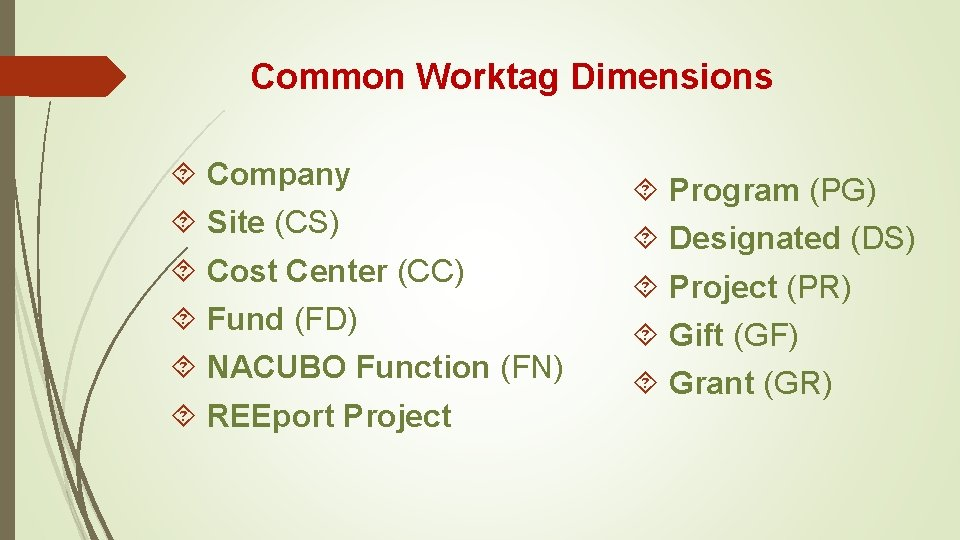 Common Worktag Dimensions Company Site (CS) Cost Center (CC) Fund (FD) NACUBO Function (FN)