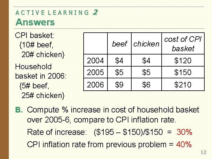 ACTIVE LEARNING 2 Answers CPI basket: {10# beef, 20# chicken} Household basket in 2006: