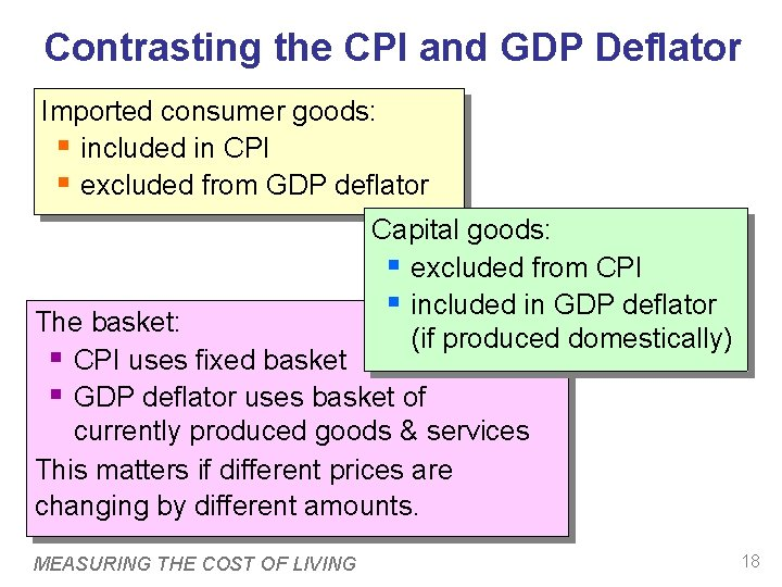 Contrasting the CPI and GDP Deflator Imported consumer goods: § included in CPI §