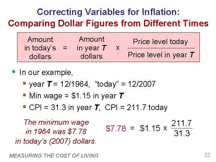 Correcting Variables for Inflation: Comparing Dollar Figures from Different Times Amount in today's =