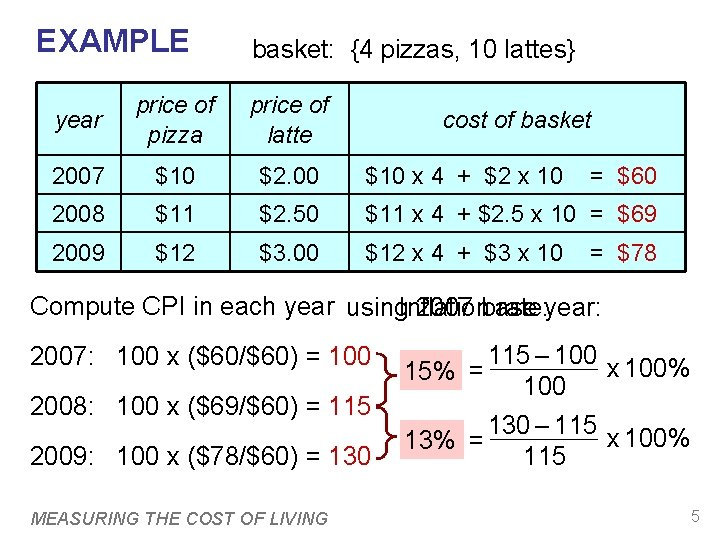 EXAMPLE basket: {4 pizzas, 10 lattes} year price of pizza price of latte 2007