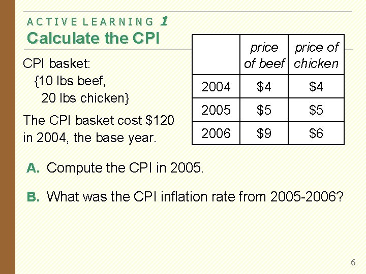 ACTIVE LEARNING 1 Calculate the CPI price of of beef chicken CPI basket: {10