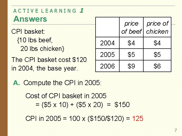 ACTIVE LEARNING 1 Answers price of of beef chicken CPI basket: {10 lbs beef,