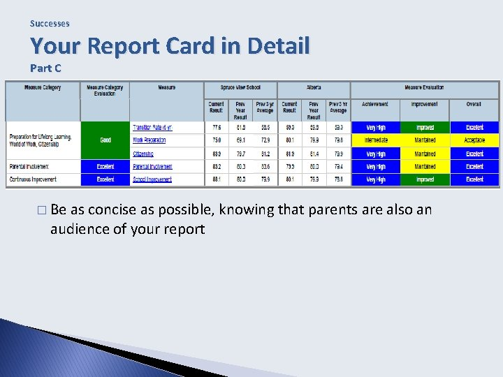 Successes Your Report Card in Detail Part C � Be as concise as possible,