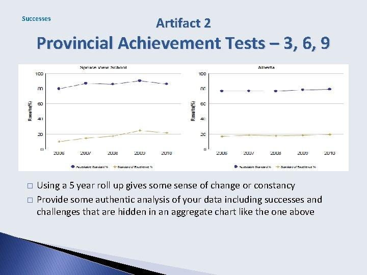 Successes Artifact 2 Provincial Achievement Tests – 3, 6, 9 � � Using a
