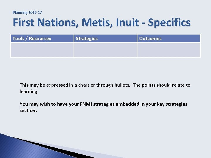 Planning 2016 -17 First Nations, Metis, Inuit - Specifics Tools / Resources Strategies Outcomes