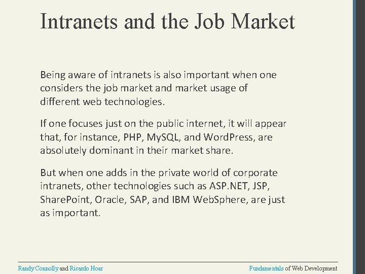 Intranets and the Job Market Being aware of intranets is also important when one