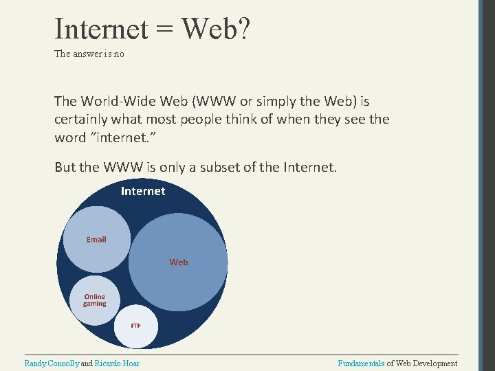 Internet = Web? The answer is no The World-Wide Web (WWW or simply the