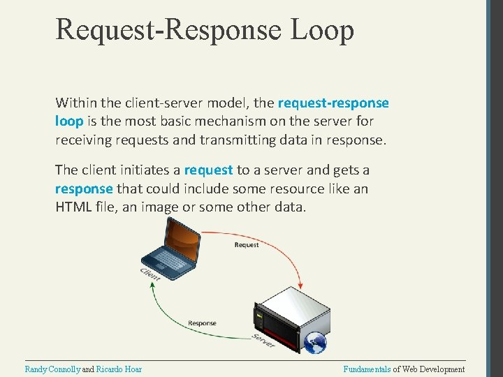Request-Response Loop Within the client-server model, the request-response loop is the most basic mechanism