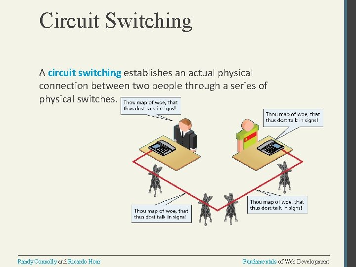 Circuit Switching A circuit switching establishes an actual physical connection between two people through