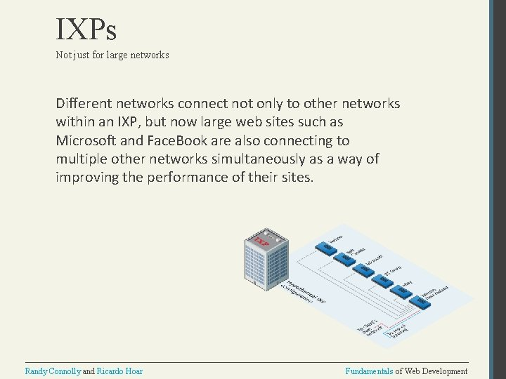 IXPs Not just for large networks Different networks connect not only to other networks