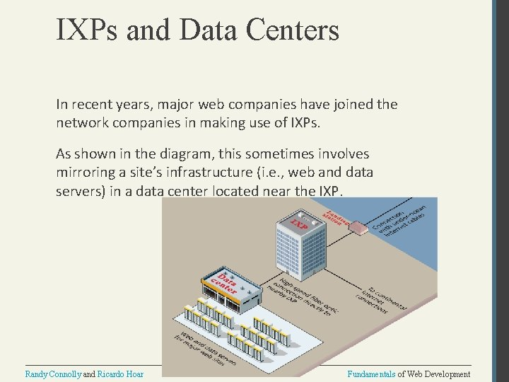 IXPs and Data Centers In recent years, major web companies have joined the network