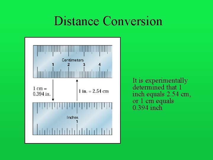 Distance Conversion It is experimentally determined that 1 inch equals 2. 54 cm, or