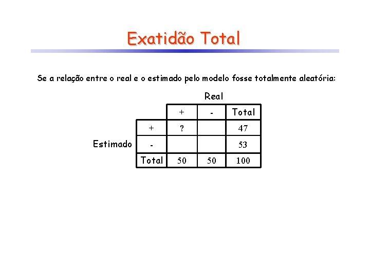 Exatidão Total Se a relação entre o real e o estimado pelo modelo fosse