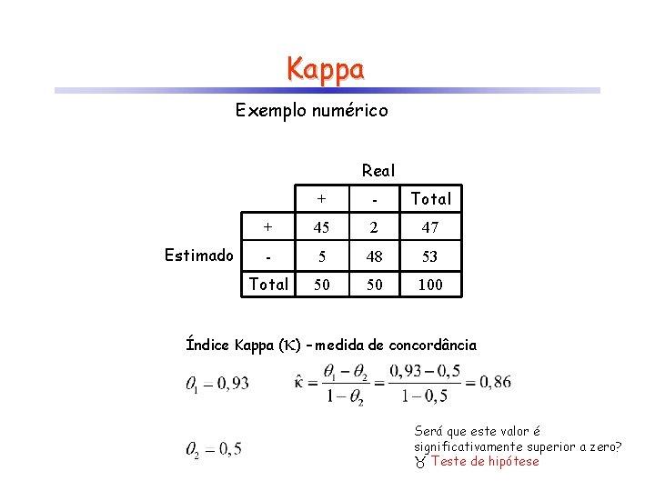 Kappa Exemplo numérico Real Estimado + - Total + 45 2 47 - 5