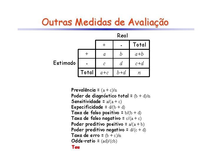Outras Medidas de Avaliação Real Estimado + - Total + a b a+b -