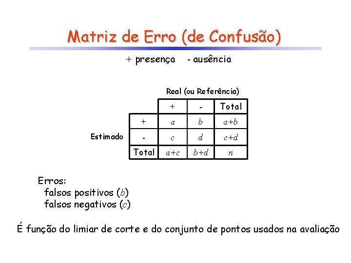 Matriz de Erro (de Confusão) + presença - ausência Real (ou Referência) Estimado +