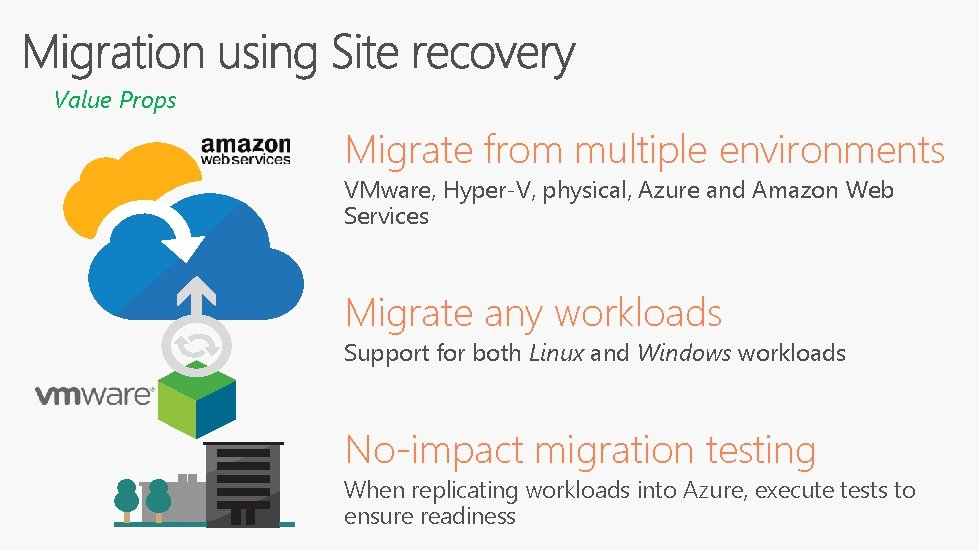 Value Props Migrate from multiple environments VMware, Hyper-V, physical, Azure and Amazon Web Services