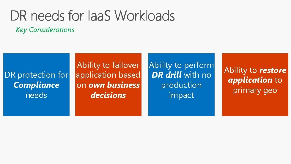Key Considerations Ability to failover DR protection for application based on own business Compliance