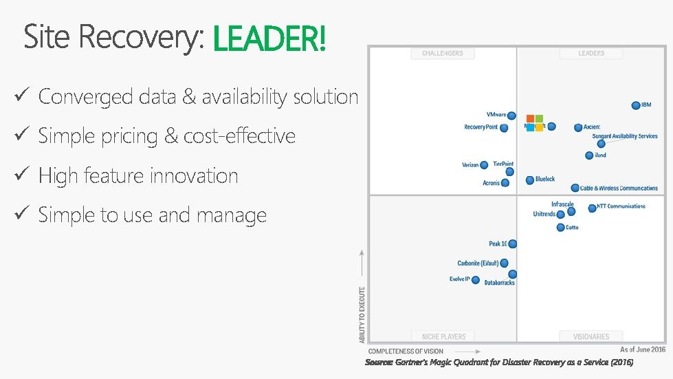 LEADER! ü Converged data & availability solution ü Simple pricing & cost-effective ü High
