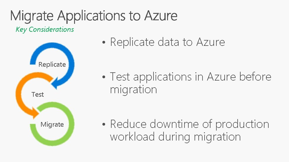Key Considerations Replicate Test Migrate • Replicate data to Azure • Test applications in