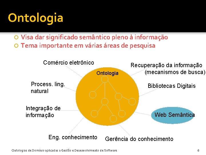 Ontologia Visa dar significado semântico pleno à informação Tema importante em várias áreas de