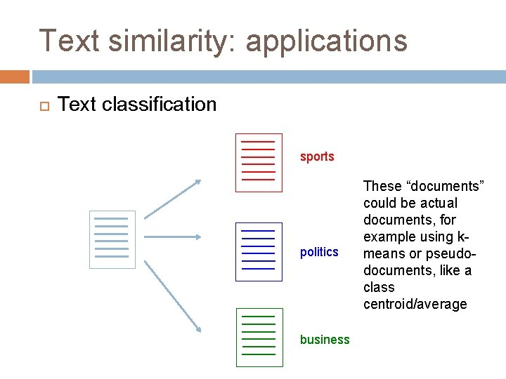 """Text similarity: applications Text classification sports politics business These """"documents"""" could be actual documents,"""