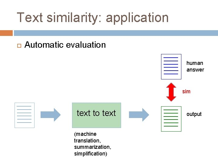 Text similarity: application Automatic evaluation human answer sim text to text (machine translation, summarization,