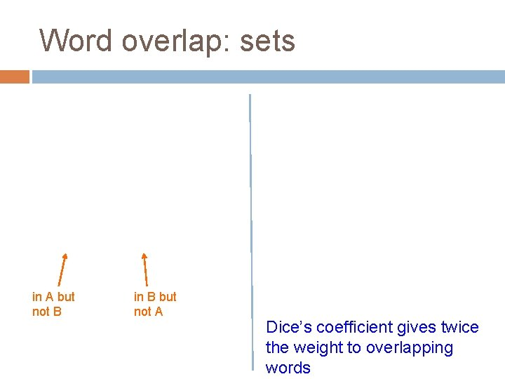 Word overlap: sets in A but not B in B but not A Dice's