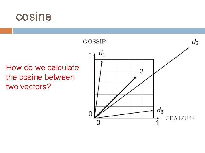 cosine How do we calculate the cosine between two vectors?