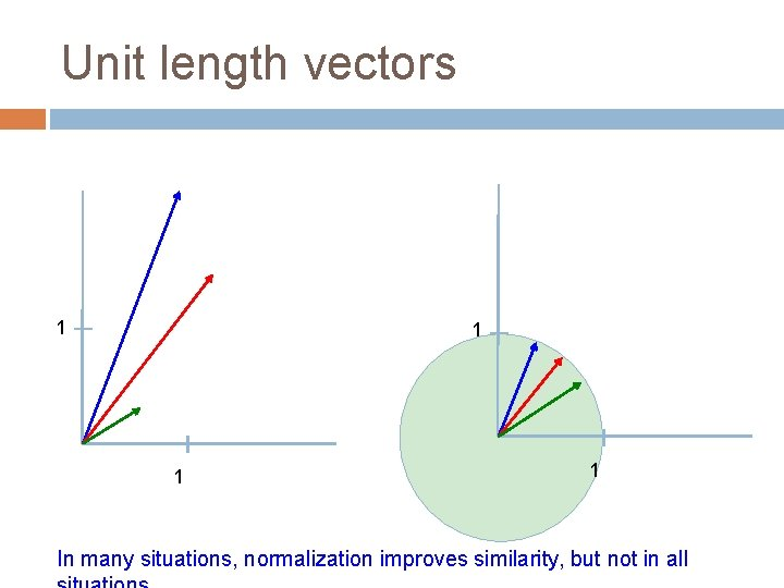 Unit length vectors 1 1 In many situations, normalization improves similarity, but not in