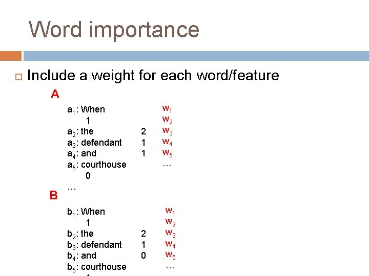 Word importance Include a weight for each word/feature A B a 1: When 1