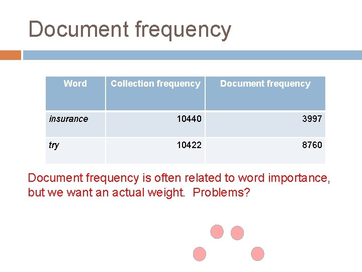Document frequency Word Collection frequency Document frequency insurance 10440 3997 try 10422 8760 Document