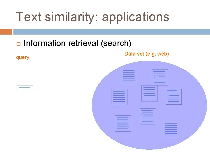 Text similarity: applications Information retrieval (search) query Data set (e. g. web)