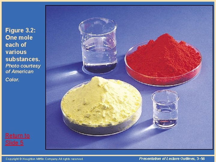 Figure 3. 2: One mole each of various substances. Photo courtesy of American Color.