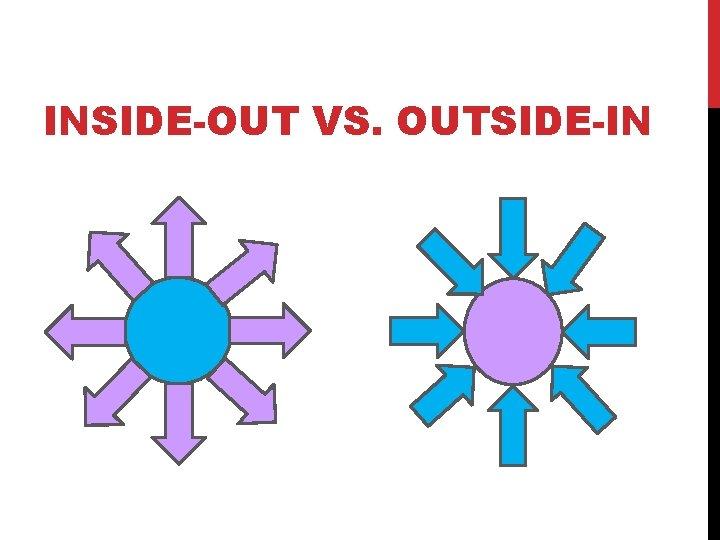 INSIDE-OUT VS. OUTSIDE-IN