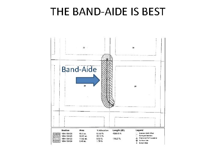 THE BAND-AIDE IS BEST Band-Aide