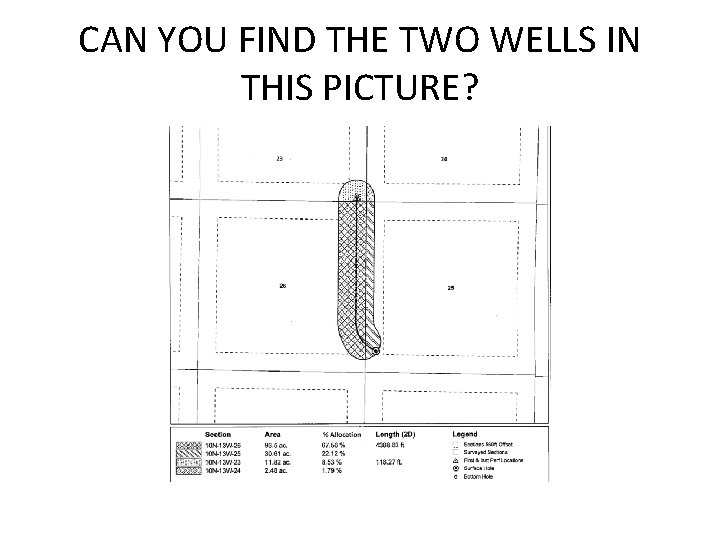 CAN YOU FIND THE TWO WELLS IN THIS PICTURE?