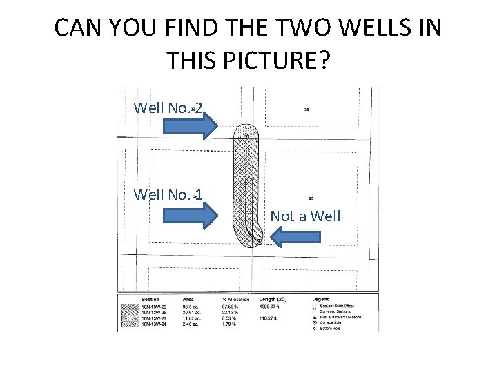 CAN YOU FIND THE TWO WELLS IN THIS PICTURE? Well No. 2 Well No.