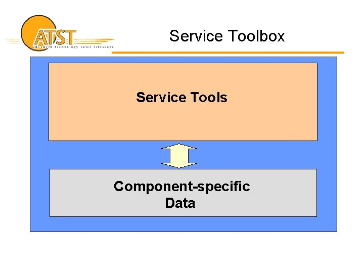 Service Toolbox Service Tools Component-specific Data