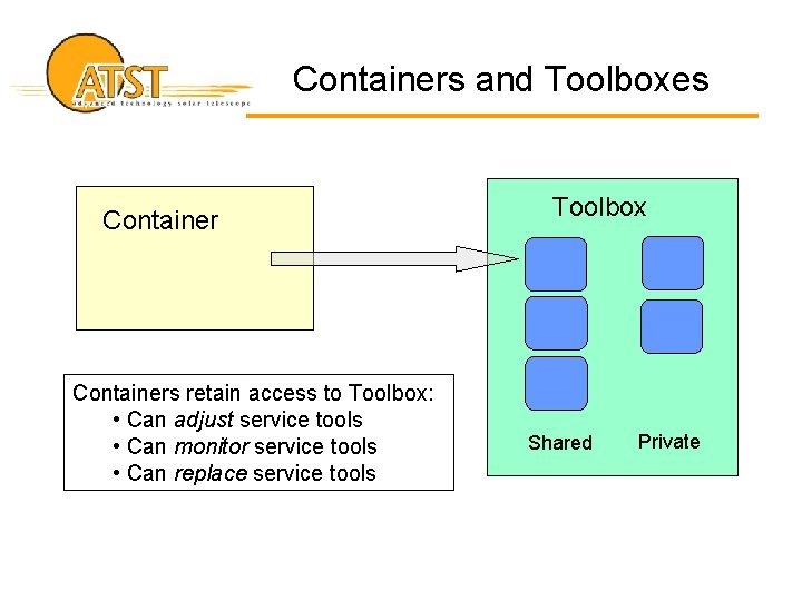 Containers and Toolboxes Containers retain access to Toolbox: • Can adjust service tools •