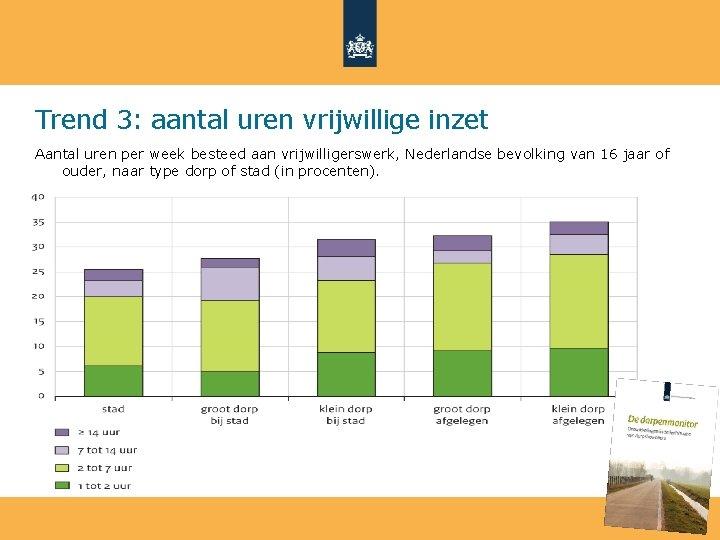 Trend 3: aantal uren vrijwillige inzet Aantal uren per week besteed aan vrijwilligerswerk, Nederlandse
