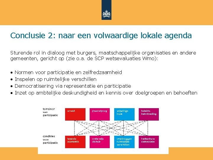 Conclusie 2: naar een volwaardige lokale agenda Sturende rol in dialoog met burgers, maatschappelijke
