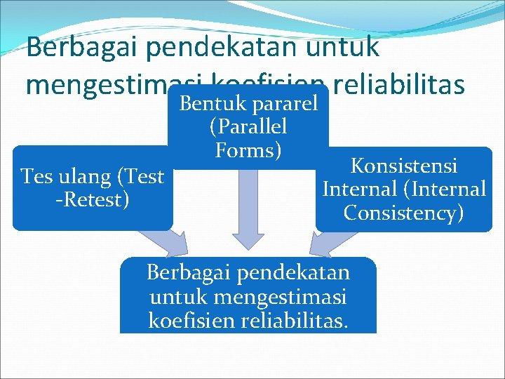 Berbagai pendekatan untuk mengestimasi koefisien reliabilitas Tes ulang (Test -Retest) Bentuk pararel (Parallel Forms)